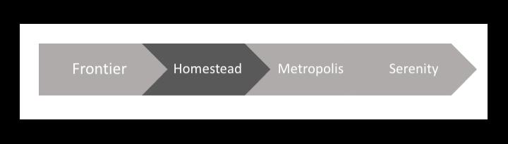 eth-roadmap
