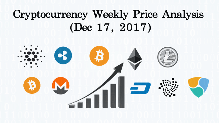 Cryptocurrency Weekly Price Analysis (Dec 17, 2017)