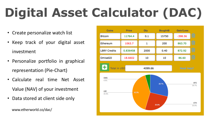 Digital Asset Calculator (ver 0.2) FAQ