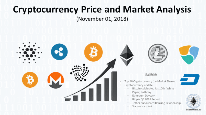 Cryptocurrency Price and Market Analysis (November 01, 2018)