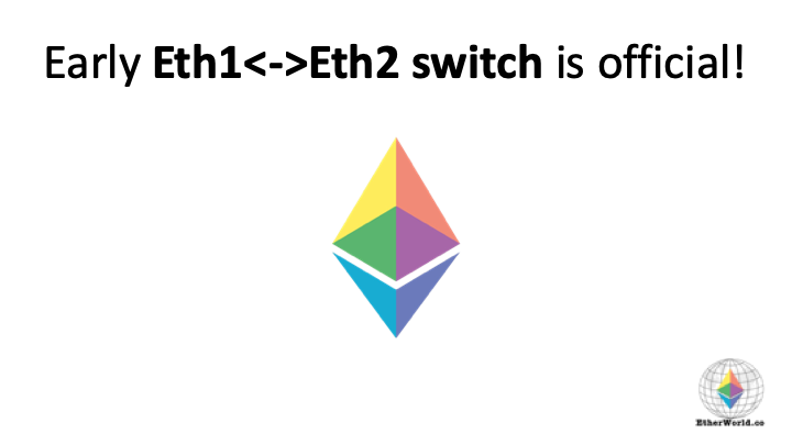 Early Eth1<->Eth2 switch is official!