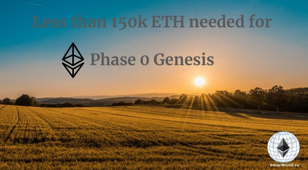 Less than 150k ETH required for Phase0 genesis
