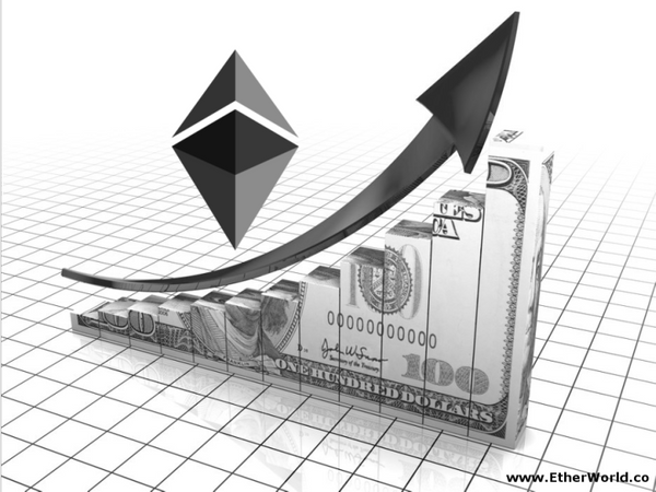 Ethereum reaches all time high price - Is it Bitcoin's ETF rejection or Enterprise Ethereum Alliance?