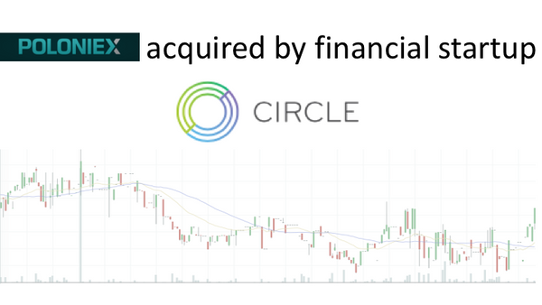 Poloniex acquired by financial startup Circle