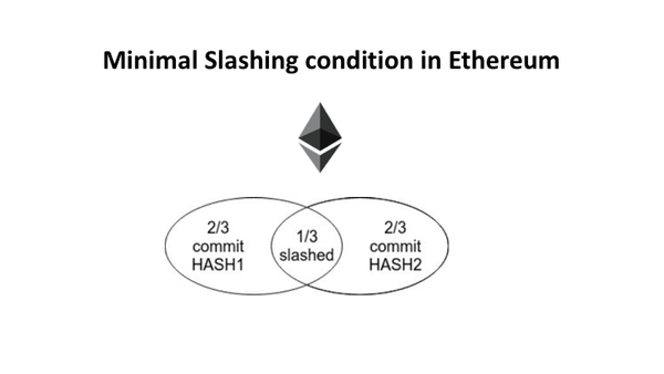 Minimal Slashing Condition in Ethereum