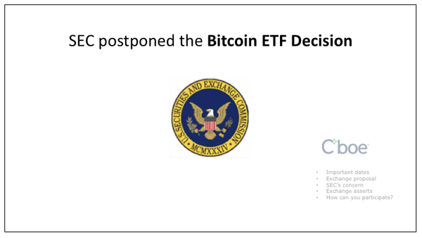 SEC postponed the Bitcoin ETF Decision