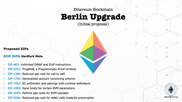 Ethereum Blockchain - Berlin Upgrade (initial proposal)